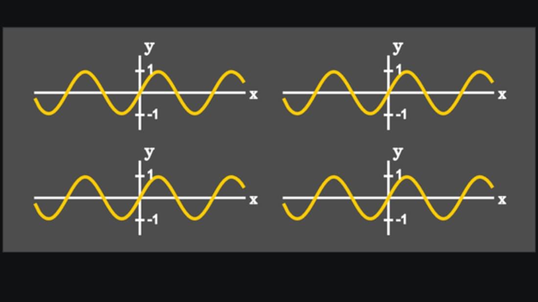 Spiked Math