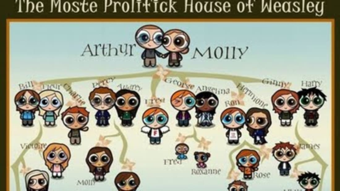 11 Fictional Family Trees | Mental Floss