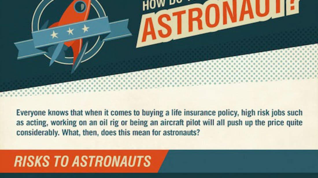 When It Comes To Insurance Mental >> How Do You Insure An Astronaut Mental Floss