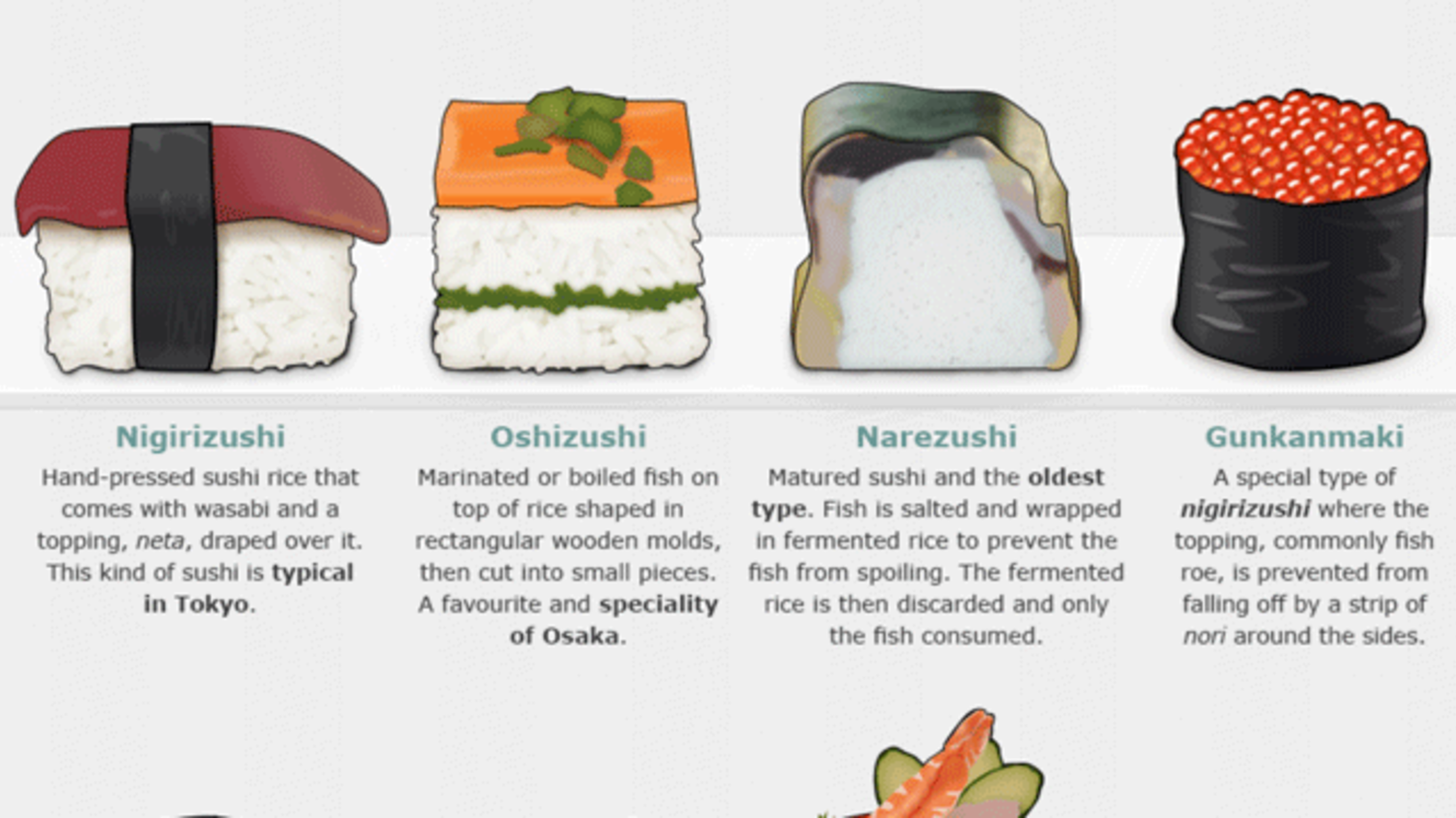 A Visual Guide to Eating Sushi in Japan