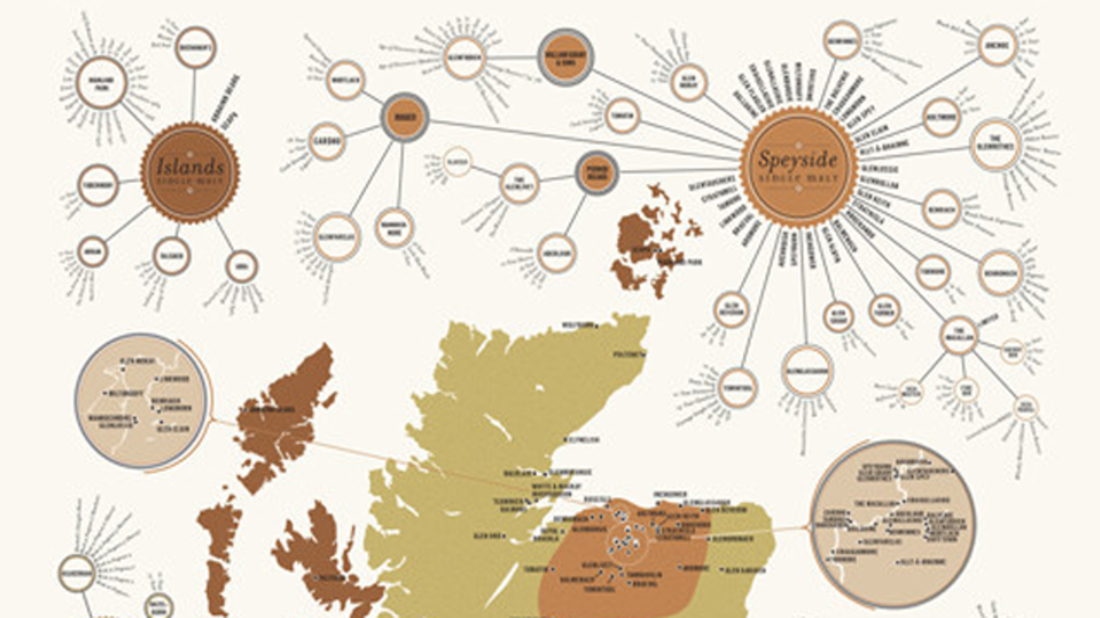 The Ultimate Map of Scotland's Whisky Distilleries | Mental Floss on