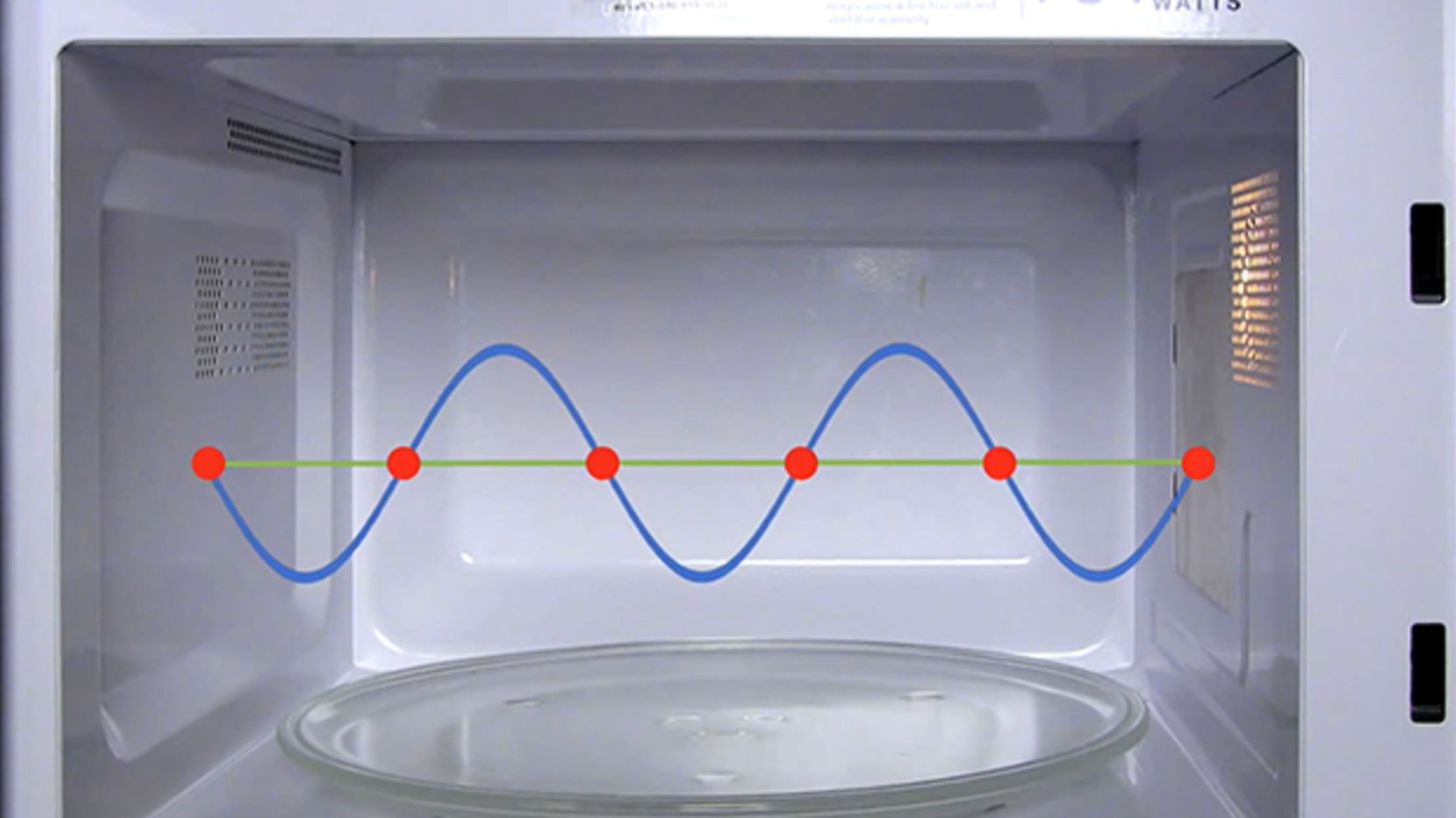 How Microwave Ovens Work Mental Floss