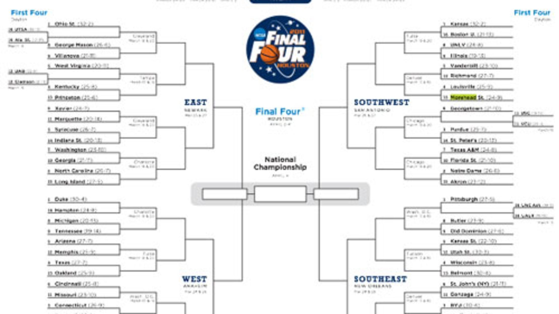The mental_floss Guide to the NCAAs (The Southwest