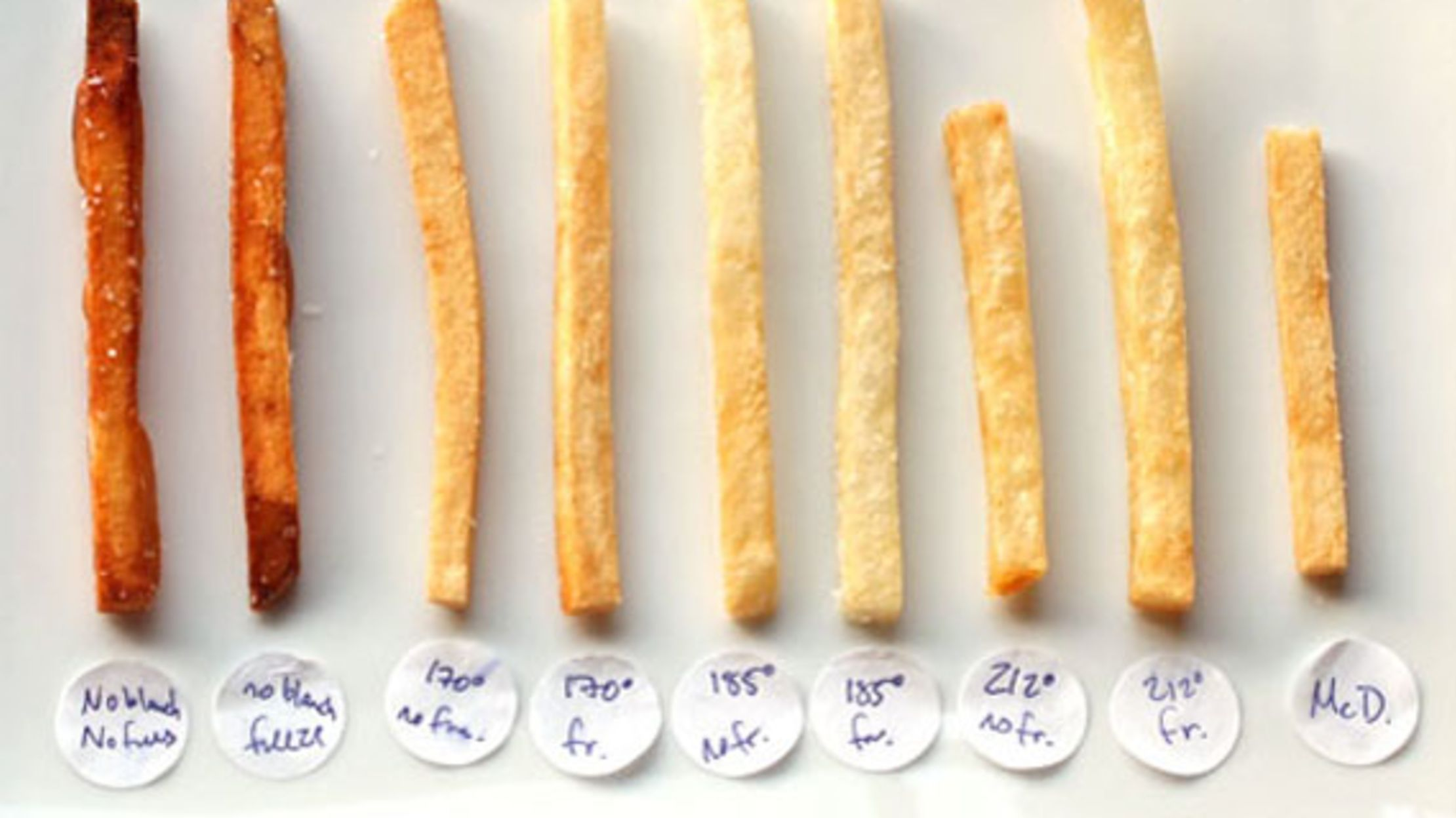 Mcdonald S Fries One Man S Quest To Make Them At Home Mental Floss
