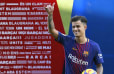 Segera Gabung Bayern, Valverde Sebut Coutinho Sudah Lama Ingin Tinggalkan Barcelona