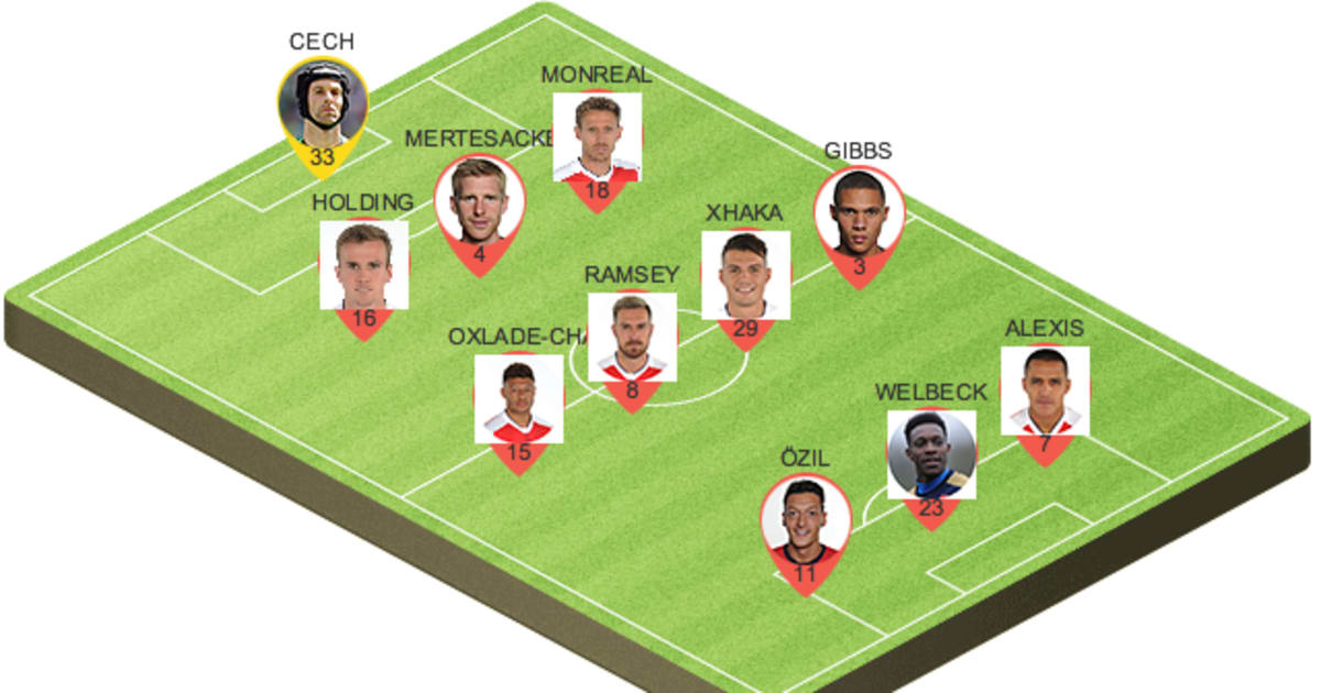 Picking the Best Potential Arsenal Lineup to Face Chelsea ...