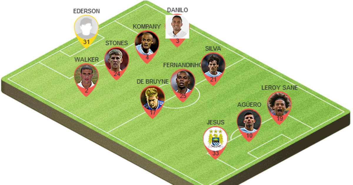 Picking the Best Potential Lineup for Man City to Face ...
