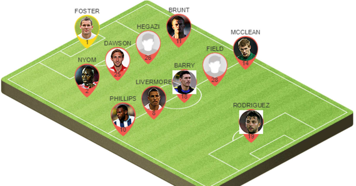 Picking the Best Potential West Brom Lineup to Face Stoke ...