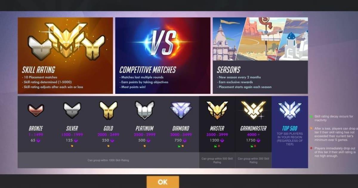 How Overwatch's Ranking System Works | dbltap