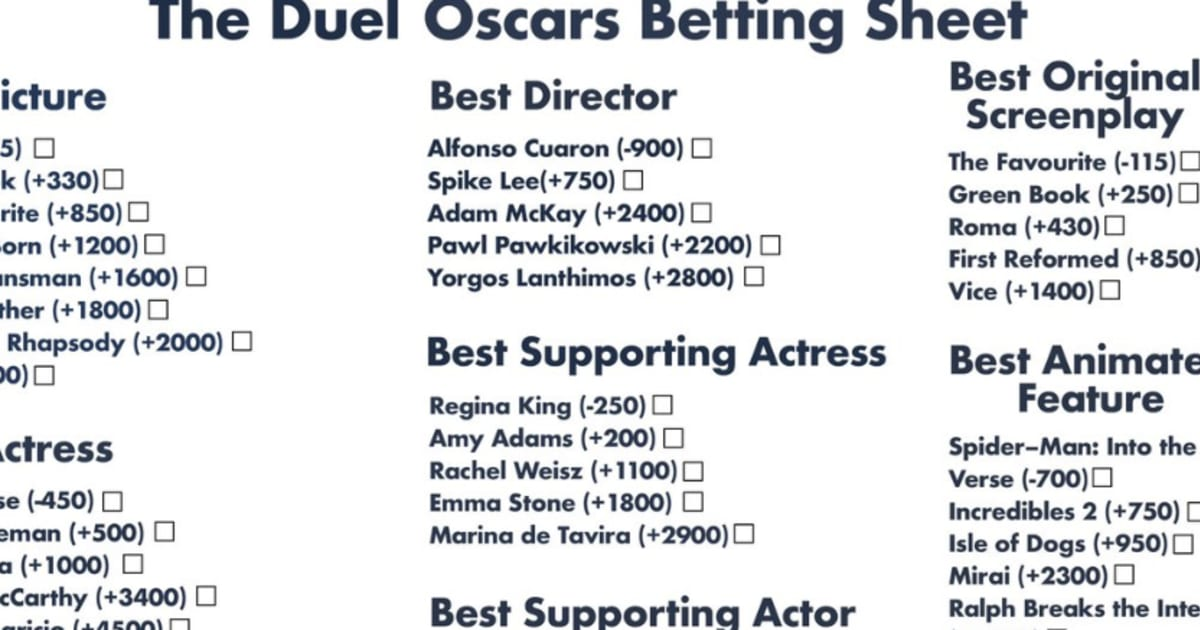 oscar betting
