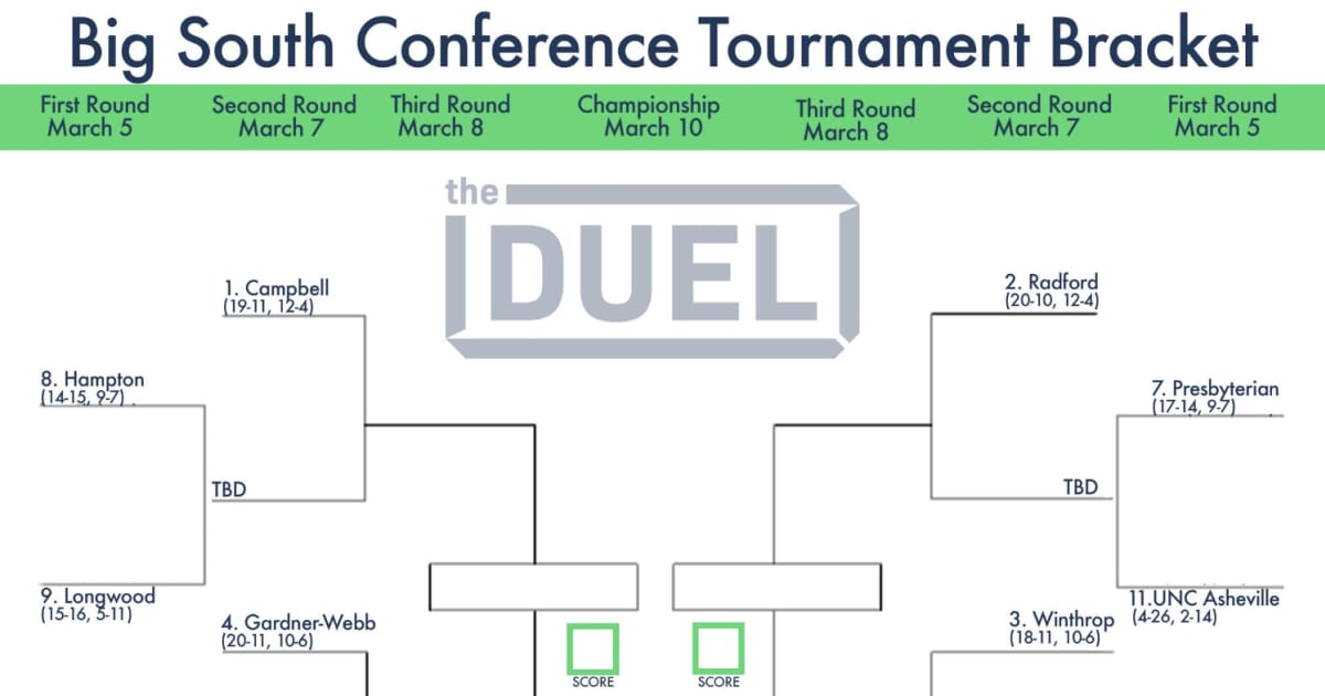 Smart image pertaining to acc tournament bracket printable