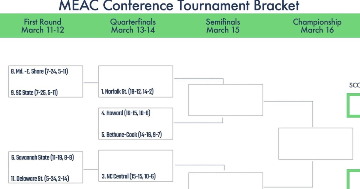 It is a photo of Persnickety Printable 16 Team Bracket