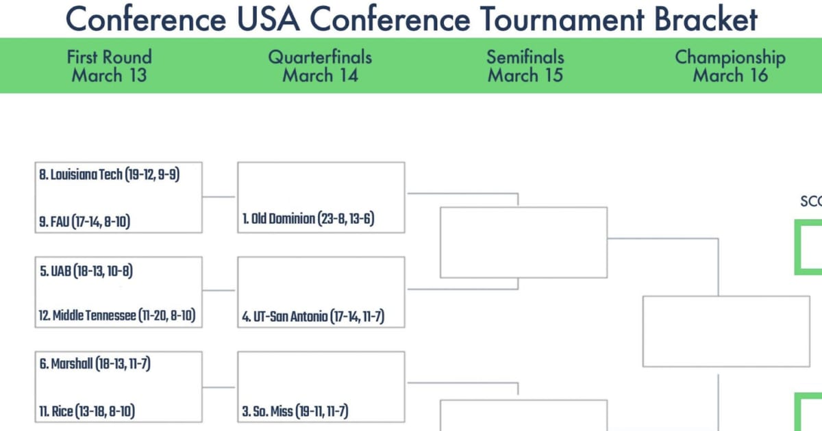 image regarding Printable Big Ten Tournament Bracket titled Printable Bracket for Convention United states of america Event 2019 theduel