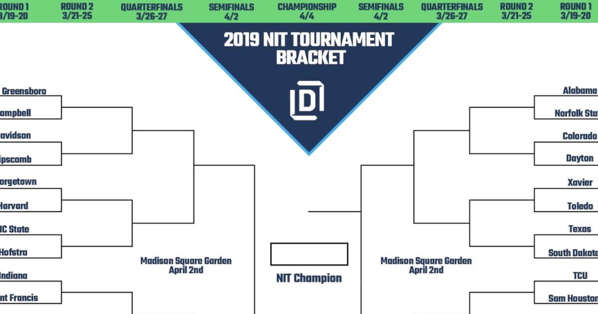 Printable 2019 Nit Tournament Bracket Theduel