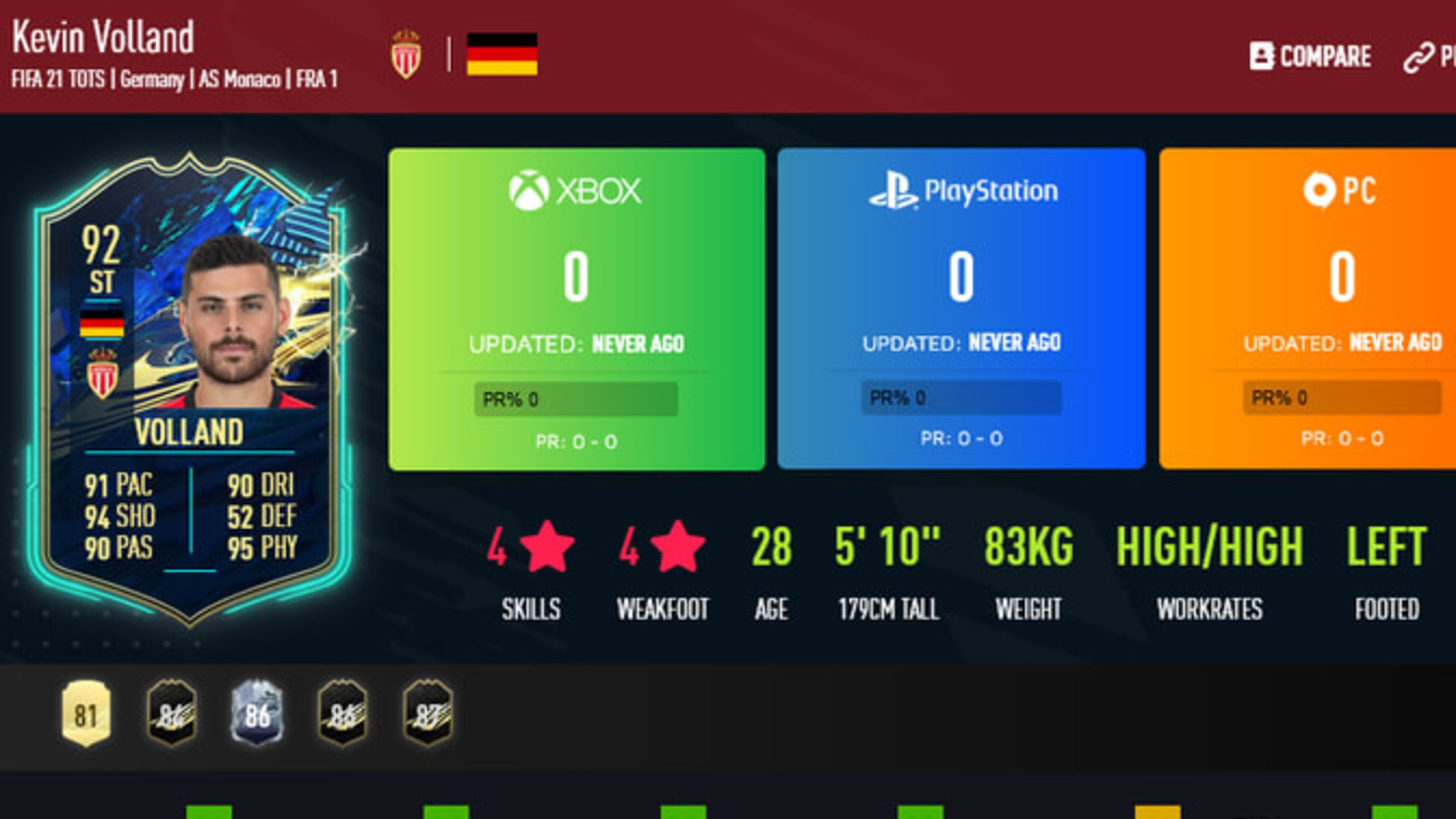 Kevin Volland FIFA 21: How to Complete the Ligue 1 TOTS SBC