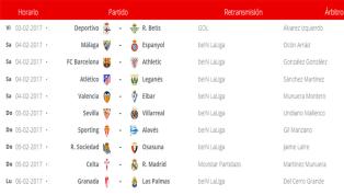 Este fin de semana llega la jornada 21 de LaLiga Santander que como viene siendo habitual se disputará durante cuatro días. Viernes 3 de febrero El partido...