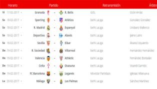 Después de una emocionante jornada de fútbol europeo vuelve los campeonatos nacionales con una nueva jornada de la liga Santander, la número 23 que se...
