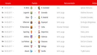 Aún no se ha completado la jornada 25, faltan por disputarse el Deportivo - Atlético de Madrid y el Sevilla - Athletic, y ya se aproxima un nuevo fin de...