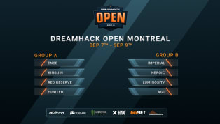 The groups for DreamHack Montreal were revealed Wednesday in a tweet published by the DreamHack Counter-Strike Global account. Group A will include Ence...