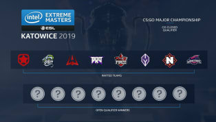 IEM announced the eight Counter-Strike: Global Offensive teams invited to the IEM Katowice Major CIS closed qualifiers on Friday. As we prepare for qualifiers...