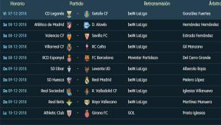 Todos los partidos, horarios y TV de la jornada 15 de LaLiga Santander