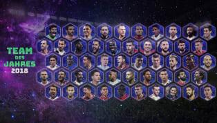 Zum Ende des Jahres kürt die UEFA die besten Spieler in Europas Ligen und beruft diese in eine Top-Elf. Zuvor wurde die Zahl auf 50 nominierte Spieler...