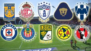 Los mejores equipos mexicanos en el mundo según Club World Ranking