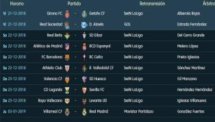 Este fin de semana se jugará la 17ª jornada de LaLiga Santander, la última del año 2018, que se disputará entre el viernes y el domingo. En esta jornada se...