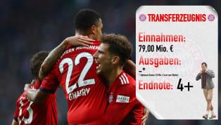 Der FC Bayern München hat sich in den letzten Saisonwochen in der Bundesliga auf den zweiten Tabellenplatz vorgeschoben, doch besonders gut war die Hinrunde...