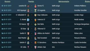 Comienza un nuevo año y lo hace de la mejor forma posible, con una nueva jornada de LaLiga Santander, la número 18 que como viene siendo habitual se...