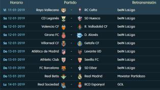 El fútbol no tiene descanso y este fin de semana se jugará la 19ª jornada de LaLiga Santander que se disputará entre el viernes y el lunes. Viernes 11 de...