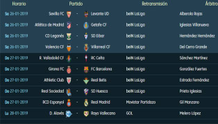 Tras una intensa semana con los partidos de ida de cuartos de final de la Copa del Rey llega el fin de semana con una nueva jornada de LaLiga Santander, la...