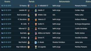 Llega el fin de semana con una jornada de LaLiga Santander, la número 22, que como viene siendo habitual se disputará entre el viernes y el lunes. Viernes 1...