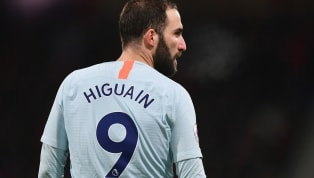 With the 2019 January transfer period coming to a close, teams across all of the Premier League have been making decisions on who they can bring in to boost...