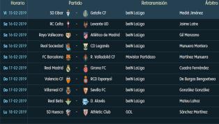 El fin de semana llega con una nueva jornada de LaLiga Santander, la número 24, que como viene siendo habitual se disputará entre el viernes y el lunes....
