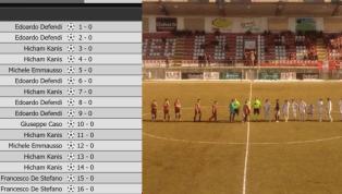 Một trận đấu ở giải hạng ba nước Ý mới đây đã kết thúc với tỉ số 20-0, và đội thua chỉ có bảy cầu thủ cộng một dự bị, đó là trận cầu giữa Cuneo và Pro...