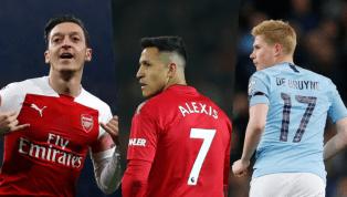 đầu Trong những cầu thủ đang hưởng lương 'khủng' nhất Ngoại hạng Anh thời điểm hiện tại thì chắc chắn không thể không kể đến Alexis Sanchez và Mesut Ozil với...