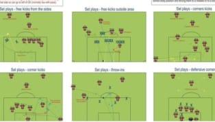  José Mourinho es uno de los entrenadores que más polémica genera. En los últimos días salió a la luz el análisis que Mourinho hizodelBarcelonaen 2006,...