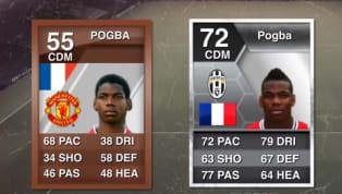 L'evoluzione dei grandi calciatori trova conferma nel mondo dei videogame. Da FIFA 10 a FIFA 19 tutti i grandi campioni hanno subito una crescita non...