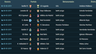 LaLiga Santander 2018/2019 está a punto de llegar a su final y todavía quedan muchas cosas en juego. Este fin de semana se disputará la antepenúltima jornada...