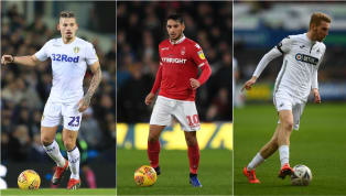 The Championship can be an excellent environment for young talent to develop and flourish, as demonstrated by the the likes of Tammy Abraham, Mason Mount and...