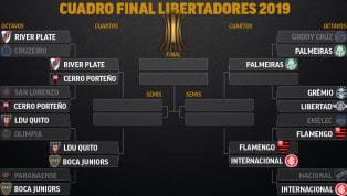 River abrirá su serie como local ante Cerro Porteño el jueves 22 de agosto desde las 21.30 Hs (20.30 Hs de Paraguay) en el Monumental. La revancha será el...