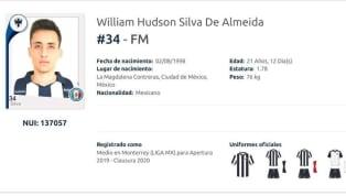 Los aficionados de Rayados se llevaron una sorpresa cuando notaron que había un nombre desconocido en el registro de jugadores de Monterrey que aparece en la...
