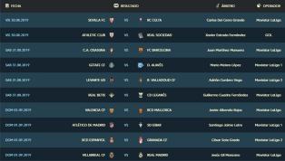 La tercera jornada de LaLiga Santander 2019/2020 ya está aquí y como viene siendo habitual esta temporada se disputará entre el viernes y el domingo. Viernes...