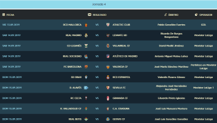 Tras el parón de selecciones regresa el fútbol de clubes con la cuarta jornada de LaLiga Santander, que como viene siendo habitual se disputará entre el...