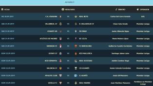 Llega el fin de semana con una nueva jornada de LaLiga Santander, la número cinco, que como viene siendo habitual se disputará entre el viernes y el domingo....