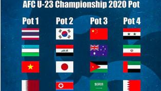 Đội tuyển U23 Việt Nam sẽ đối đầu với các đối thủ không quá mạnhở vòng chung kết U23 châu Á sắp tới. Vào chiều nay 26/09,nước chủ nhà Thái Lan đãtổ chức lễ...