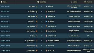 El fútbol no tiene descanso y tras la semana europea llega el fin de semana con una nueva jornada de LaLiga Santander, la número 8, que se disputará entre el...