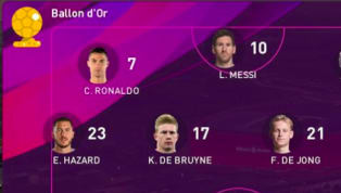 Đội hình 11 ngôi sao của giải Quả Bóng Vàng 2019 sẽ trông như thế nào trong PES 19? Chắc chắn chỉ số phải cực khủng với những Lionel Messi, Cristiano...