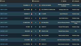 Llega el fin de semana con una nueva jornada de LaLiga Santander, la número 16, que como viene siendo habitual esta temporada se disputará entre el viernes y...